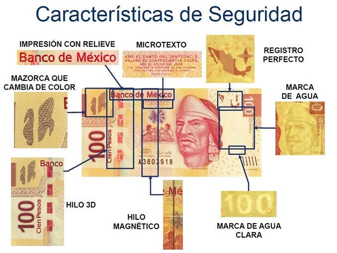 C mo saber si tus billetes son falsos ciudadanos en red - Como saber si una casa es del banco ...