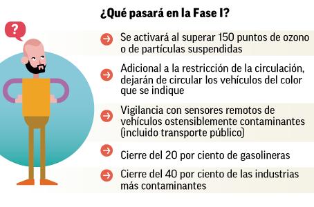 Imagen: El Financiero