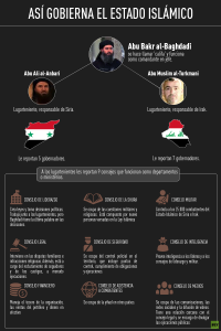 Estado Islámico Revela Las Razones De Sus Ataques Terroristas Por Las Que Busca Destruir Occidente