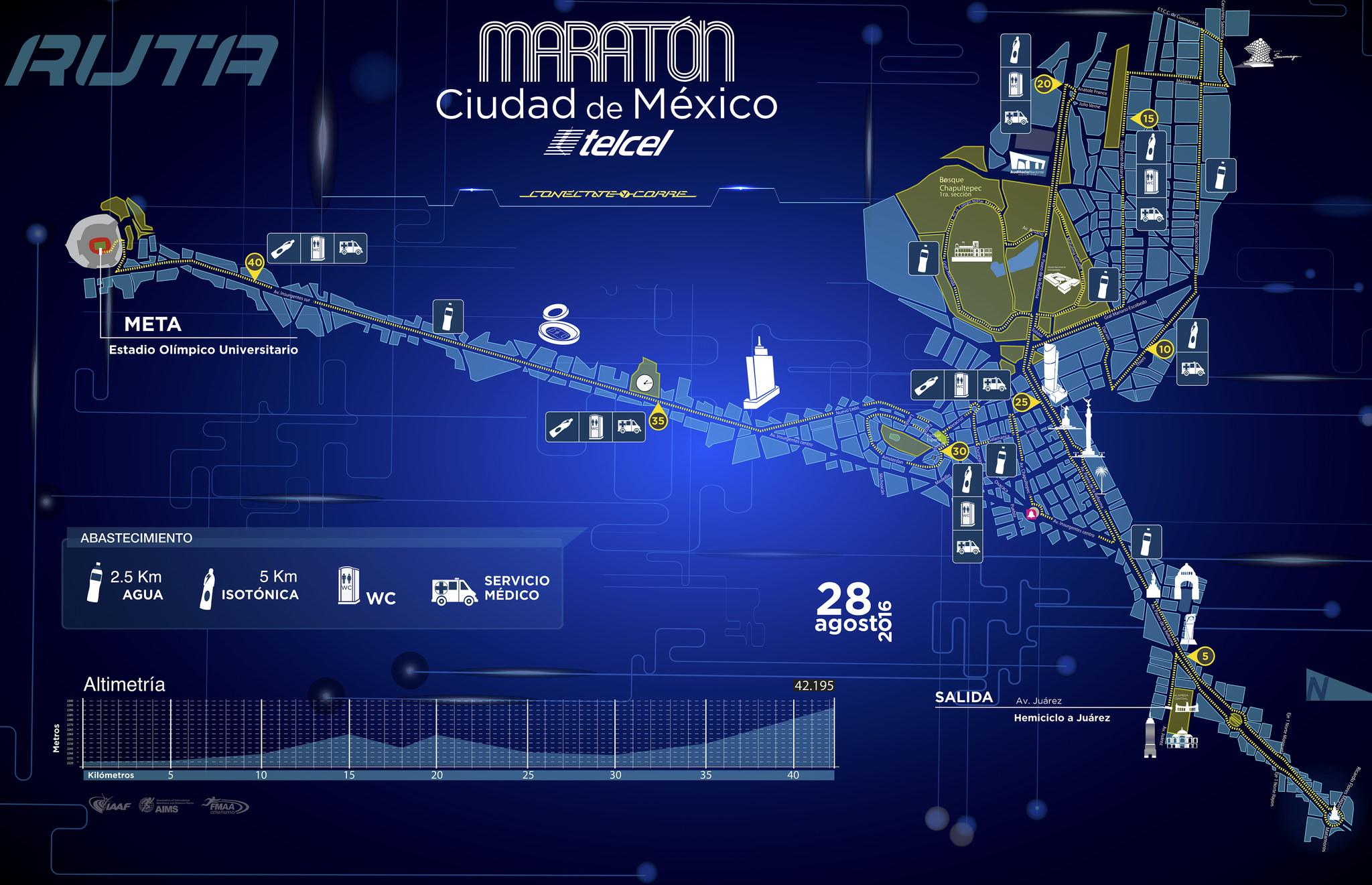 Imagen: Maratón CDMX 2016
