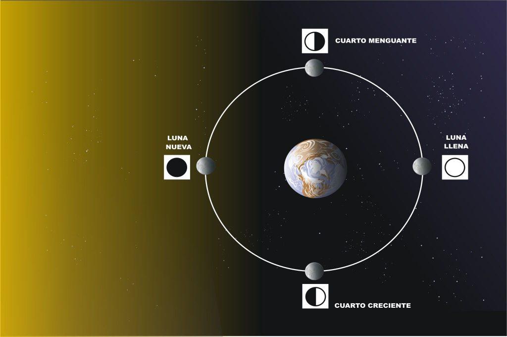 lunas-2