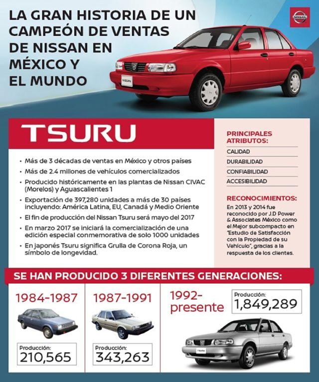 tsuru-infografia
