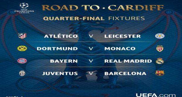 UEFA Champions League cuartos de final sorteo, equipos ...