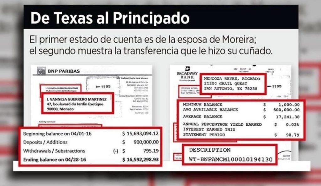 Moreira niega fortuna en Mónaco y las Caimán