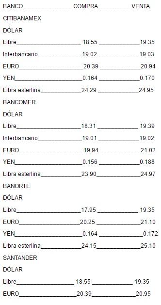 Tipo de cambio peso dólar hoy 10 de mayo
