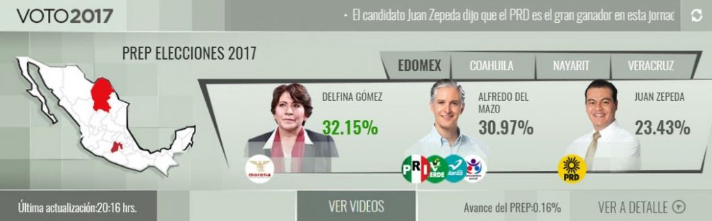 Elecciones Estado de México 2017 resultados: Quién gano en Edomex