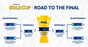La Copa Oro 2017 ya tiene listos a los ocho que disputarán los cuartos de final. Costa Rica, México, Estados Unidos, Canadá, Honduras, Panamá, Jamaica y El Salvador son las selecciones que buscan coronarse.