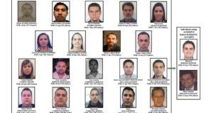 EU acusa a Rafa Márquez y Julión Álvarez de ser prestanombres del narco