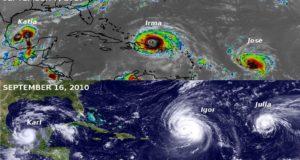 Impacto del cambio climático en la fuerza de los huracánes .