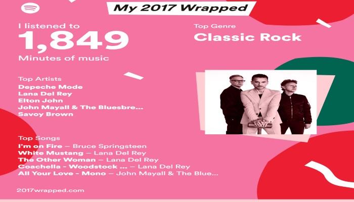 Spotify te revela tu top de canción escuchadas este 2017
