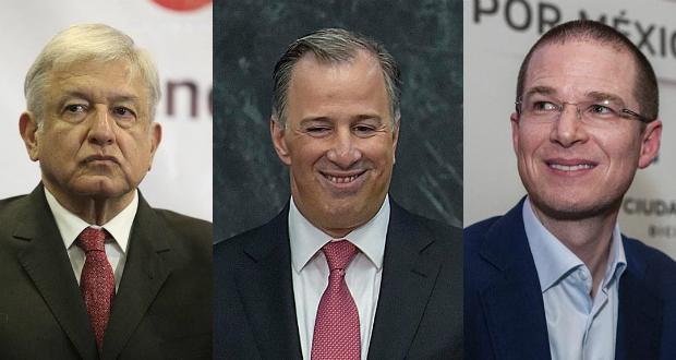 Anaya acorta distancia con AMLO; Meade baja: encuesta de Reforma