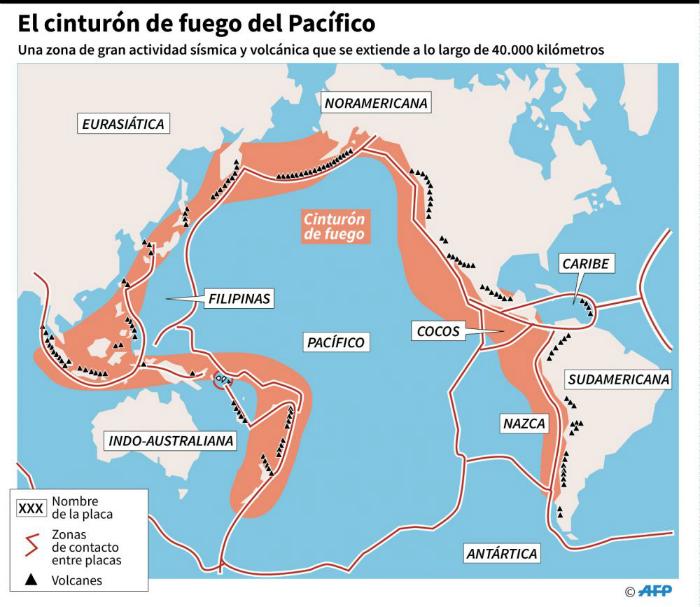 ¿Porque México tiene constantes temblores?