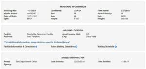 Esteban Loaiza fue detenido en EE.UU. por posesión de drogas