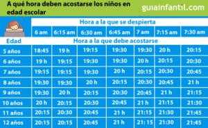 A qué hora deben acostarse los niños para ir a la escuela según su edad