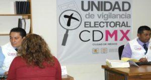 Esta acción forma parte de los convenios de colaboración entre el GCDMX, el INE y la FEPADE/Imagen: ha signado con el Instituto Nacional Electoral (INE)/Imagen: redpolitica.mx