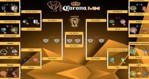 Se definen los cuartos de final de la Copa MX: Destaca Pumas Vs Necaxa
