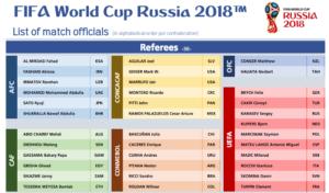 Árbitros designados para Rusia 2018