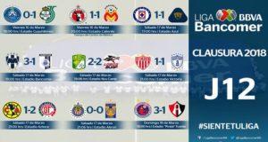 Toluca derrotó a las Águilas y es nuevo sublíder, Veracruz respiró tras derrotar con polémica al Atlas en la doceava fecha del torneo.