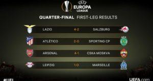 Los cuartos de final de la UEFA Europa League dejaron a tres equipos cerca de semifinales, mientras que una serie sigue abierta.