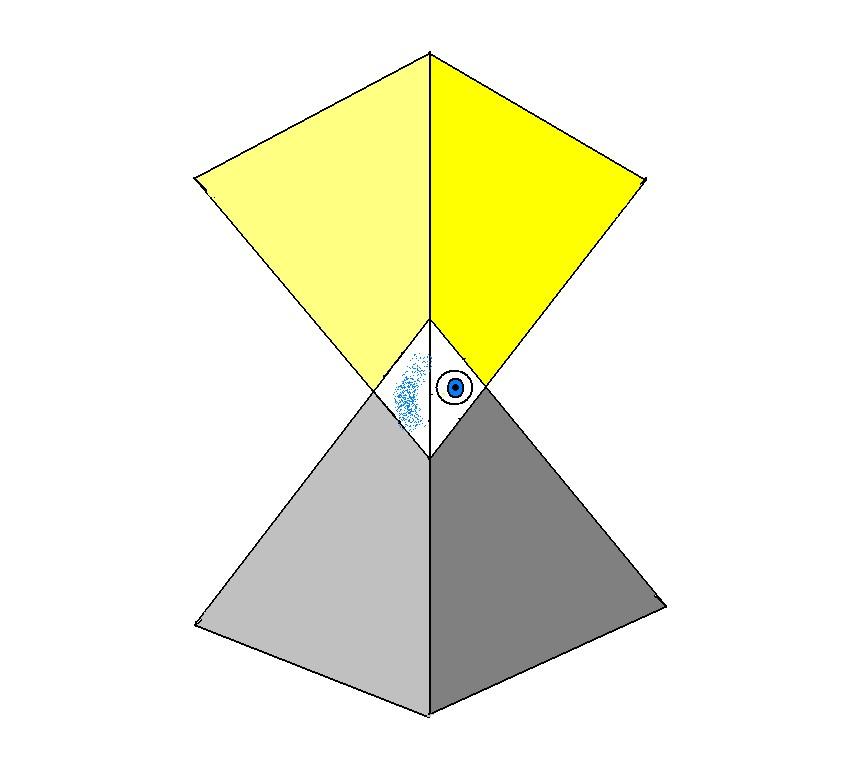 pirámide de estructura del cerebro