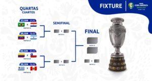 Cuartos_Copa_Oro_2019
