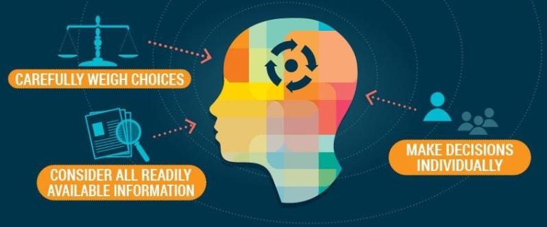 Banco Mundial, mind, society and behavior
