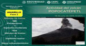 volcán_Popocatépetl