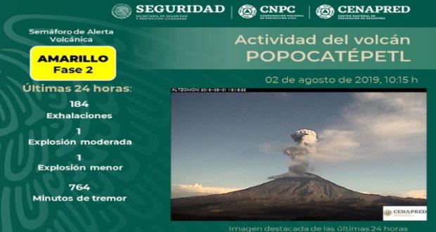 Popocatépetl_agosto