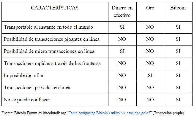 Tasa de referencia de los bancos centrales Mayores economías de América Latina