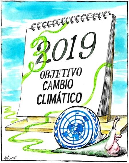 ONU Cambio Climático.