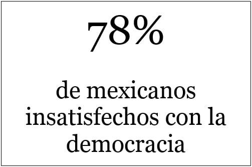 Mexicanos descontentos_78