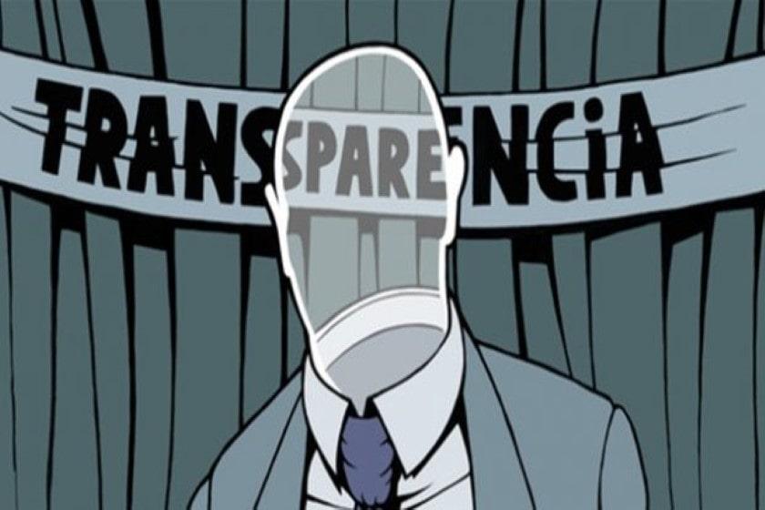 Transparencia en México