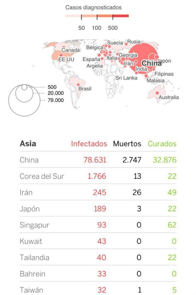 mapa de contagio