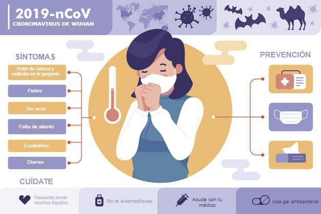 prevenir contagios de coronavirus