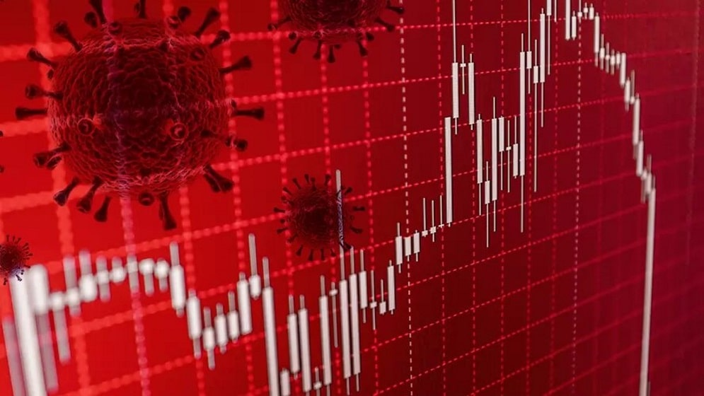 Efecto del coronavirus en los mercados financieros