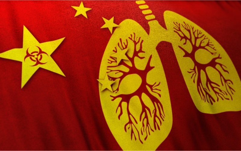 china y covid