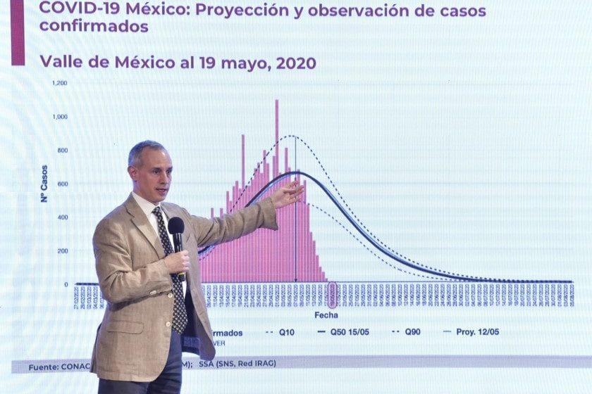 Cifras de muertos por covid-19 en México