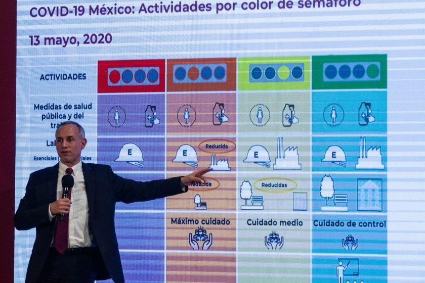 fin de la Jornada Sana Distancia en México
