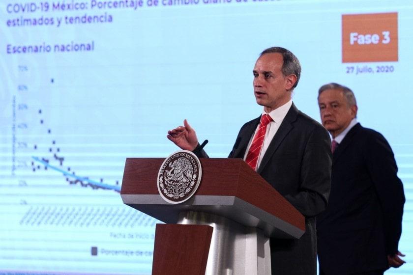 Muertes en México por COVID