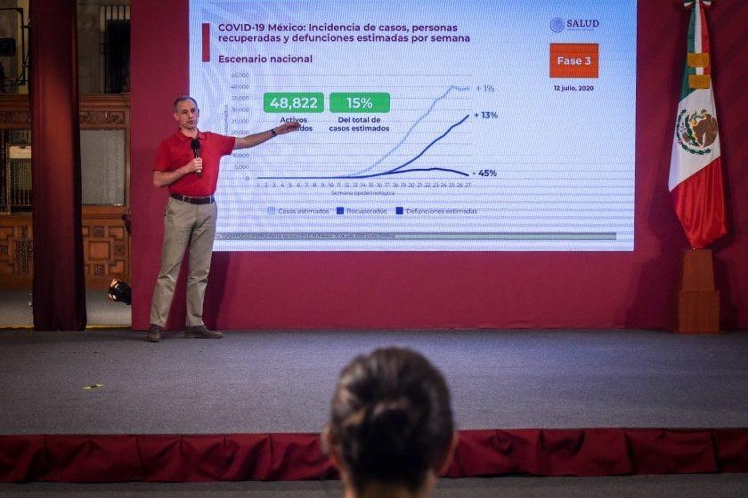 Número de muertos por coronavirus en México