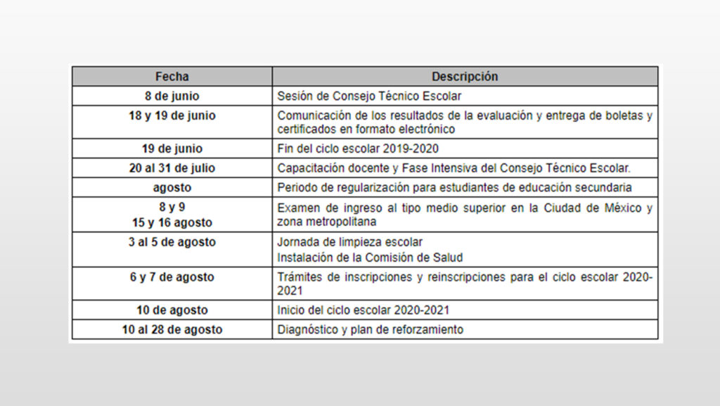 Inscripciones ciclo escolar 2020-2021 fechas y requisitos