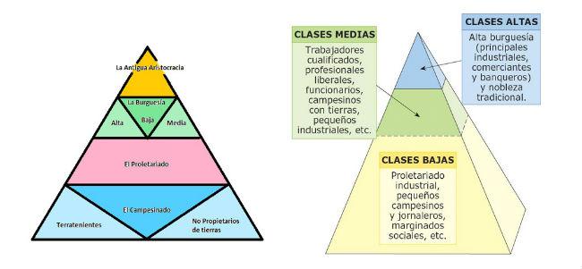 modelos identidad politica