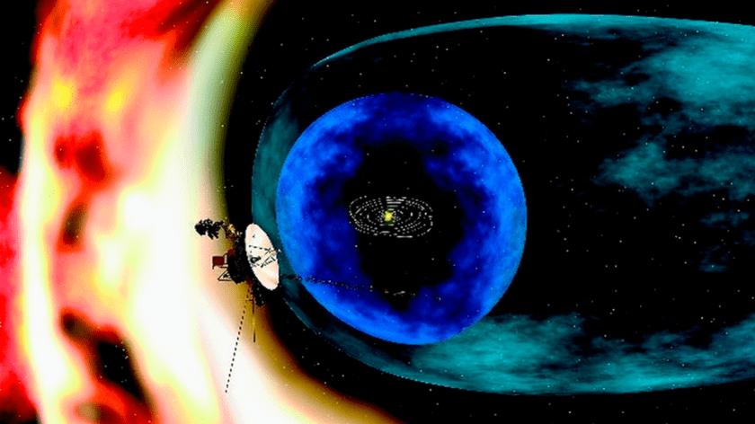 limistes del sistema solar