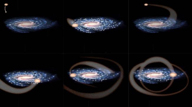 Monitoreo de la galaxia de Sagitario