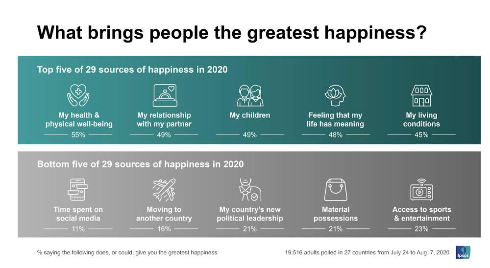 buscar ser felices