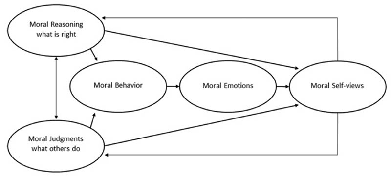 psicologia juicio